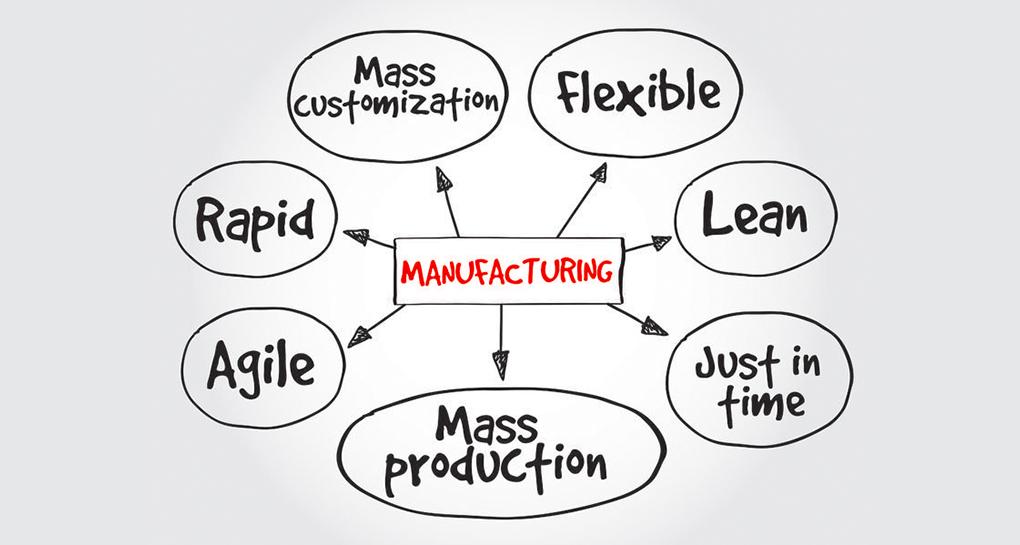 Sistemi ERP: 5 modi in cui migliorano il processo manufatturiero