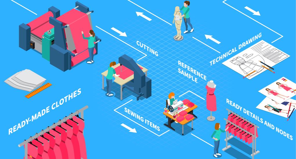 Trasformazione digitale della moda: i benefici dell'Industria 4.0
