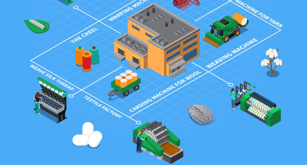 Come i software moda Exekon gestiscono i problemi produttivi